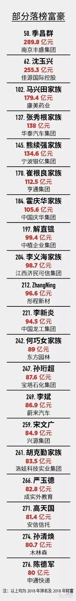王健林财富缩水682亿元详细新闻介绍 王健林财富为什么缩水身价是多少