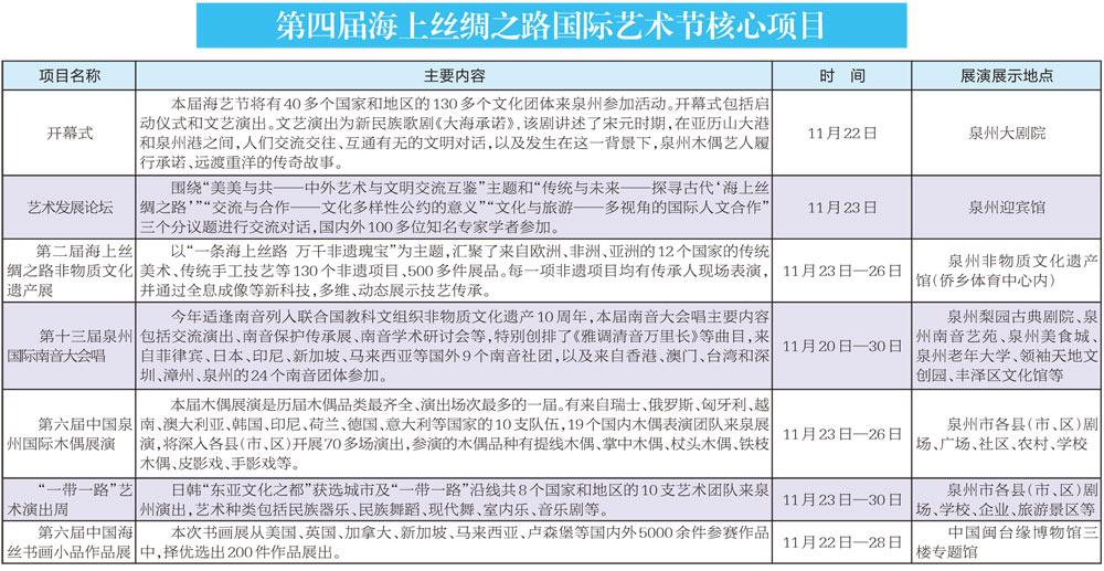第四届海上丝绸之路国际艺术节新闻发布会在北京举行