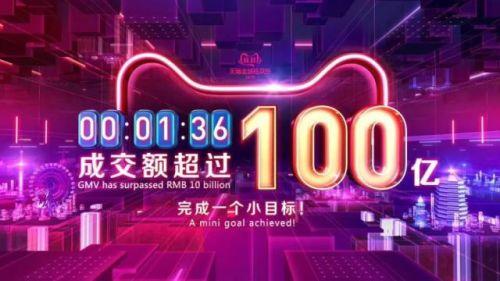 双十一1小时3分59秒破1000亿详细情况 2019双十一再创新纪录!