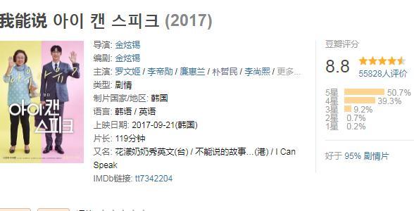 爆笑!韩国喜剧电影排行前十名榜单