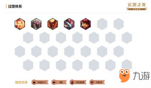 云顶之弈9.22版本影剑云霄攻略 阵容搭配打法思路介绍