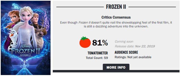 《冰雪奇緣2》媒體評分 爛番茄81% M站均分67