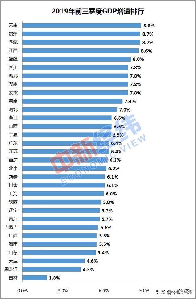 中国2019年gdp是多少_全国第二 宜兴人可以骄傲了