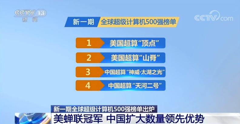 2019超级计算机榜单公布 中国境内228台超算上榜