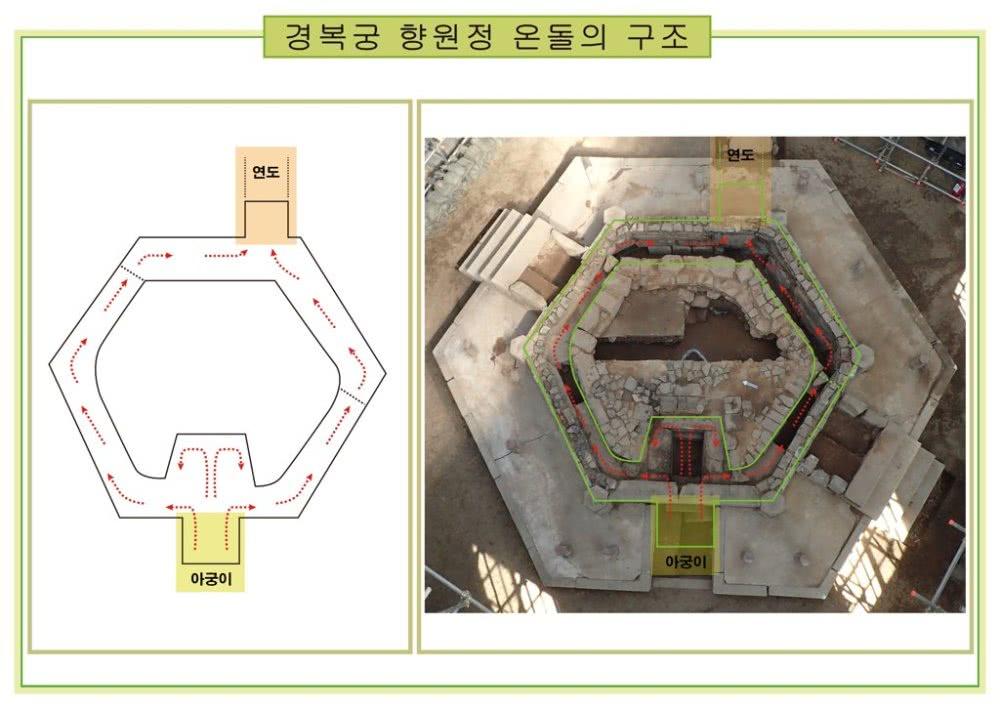 韩国故宫发现火炕什么情况 采用韩式暖炕的亭子实属罕见