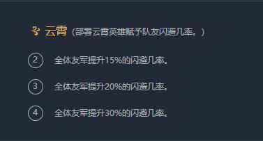 云顶之弈第二赛季S级阵容 9.23云霄剑士流玩法攻略