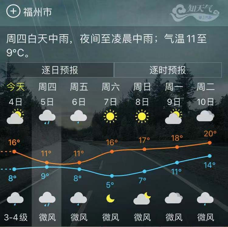 -2.6℃!今天福州这里最冷!福建可能迎来初雪!