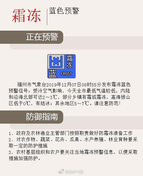 福州发布霜冻蓝色预警 明晨市区最低气温仅5℃