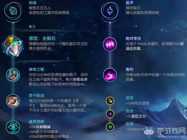 《LOL》9.23全能石探险家伊泽瑞尔介绍