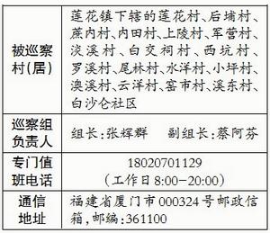 厦门同安区村(居)专项巡察展开 时间40天左右