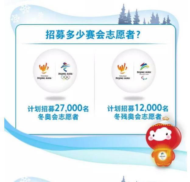 2022冬奥会志愿者招募开启!冬奥会志愿者报名官方网址入口及申请条件
