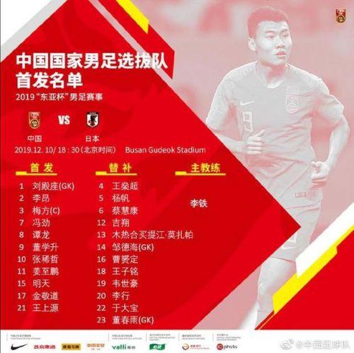 國足vs日本首發名單公布都有誰?2019東亞杯國足對戰日本會贏嗎