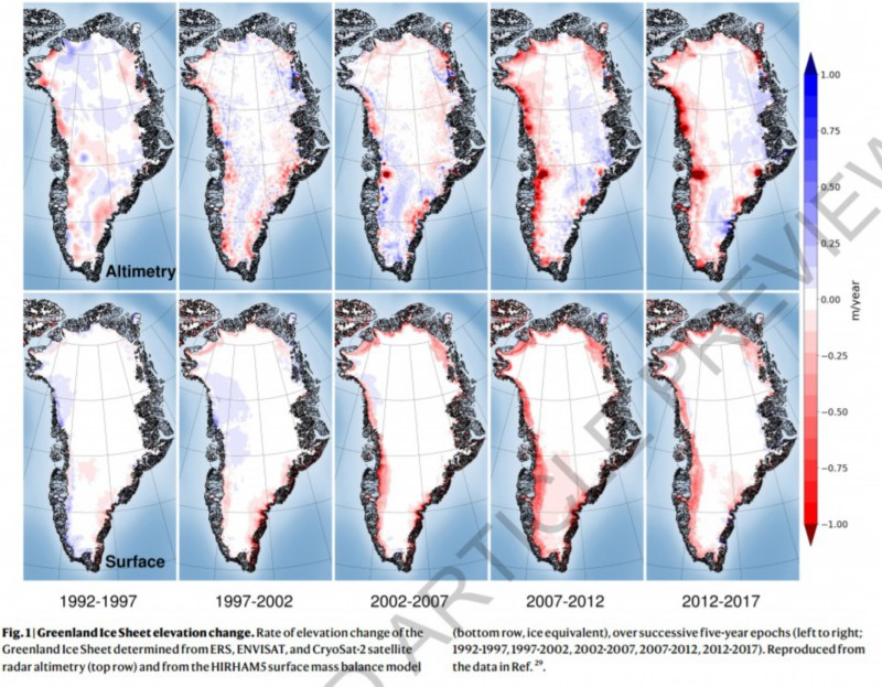 格陵兰岛冰层消融致全球海平面上升10.6毫米 格陵兰岛冰层消融3.6亿人或将遭遇海洪水