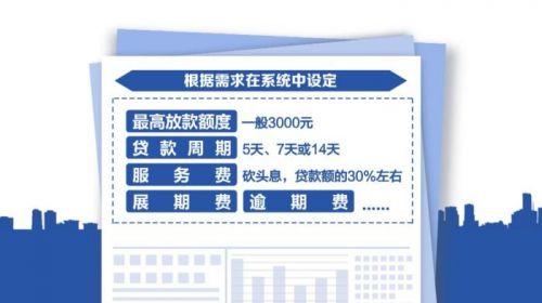 央视调查套路贷 受害人两个月借1500元还50多万
