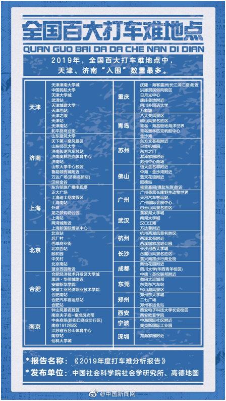 全国百大打车难地点出炉 北京南站上榜