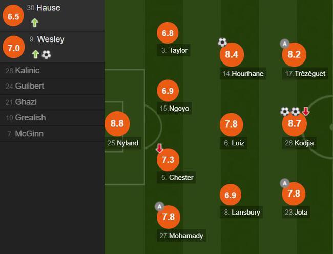 联赛杯-利物浦青年军连失良机 红军0-5客负出局