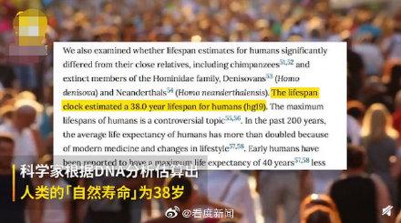 人类自然寿命38岁 不同物种间寿命差别很大