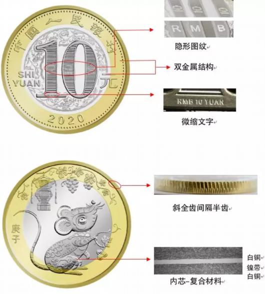 2020鼠年贺岁纪念币预约时间购买入口网址汇总 鼠年贺岁纪念币价格图案一览