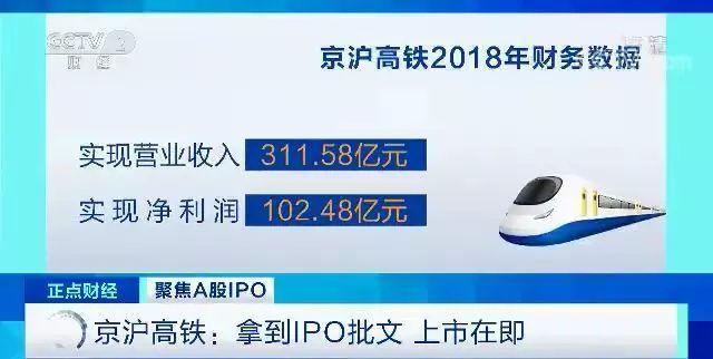 京沪高铁上市在即 最高募资规模有望突破350亿元
