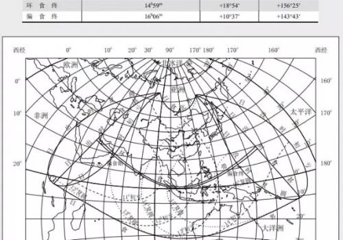 今天日偏食什么时间地点可以看到 2019年12月26日日环食几点开始直播地址