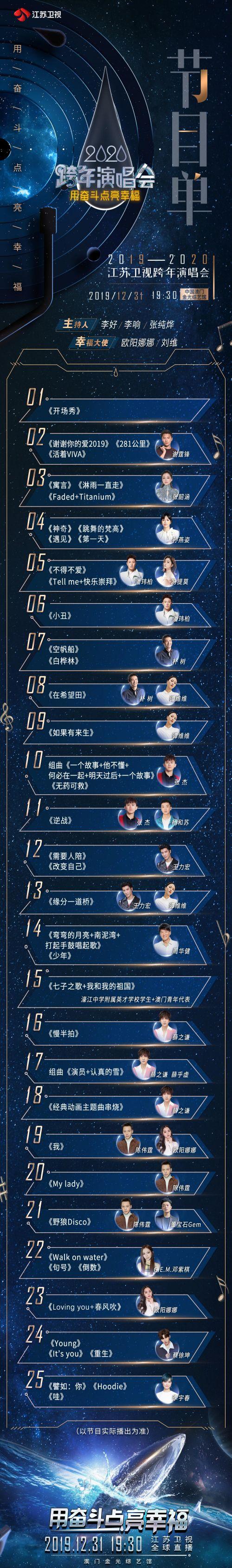 蔡徐坤跨年晚会在哪个卫视?2020江苏卫视跨年晚会明星嘉宾节目单