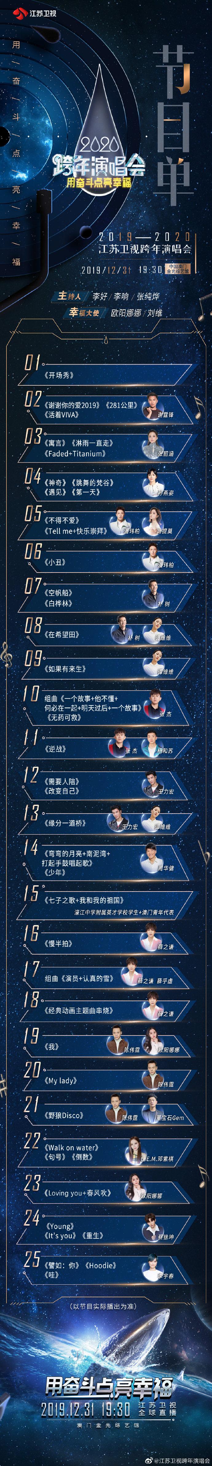 2020江蘇衛視跨年晚會節目單 江蘇衛視跨年明星陣容節目安排