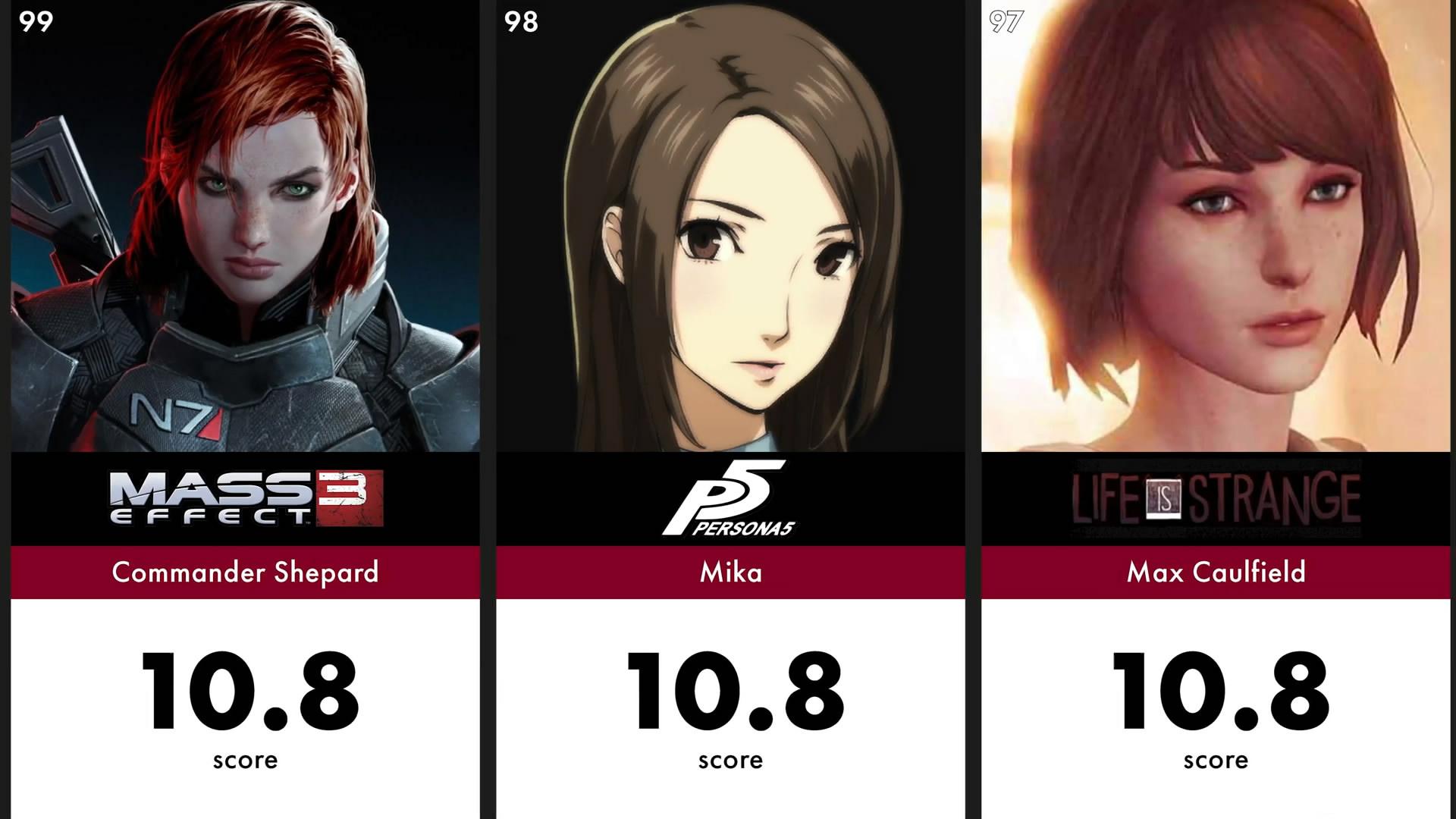 人工AI评选史上最美游戏角色TOP100 叶奈法最美
