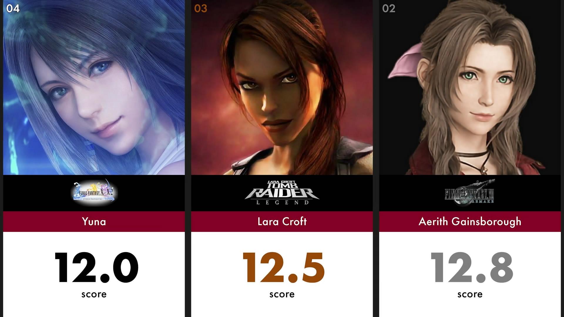 人工AI評選史上最美游戲角色TOP100 葉奈法最美
