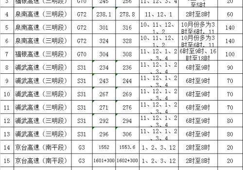 福建交警发布2020年全省春运(春节)交通安全出行提示