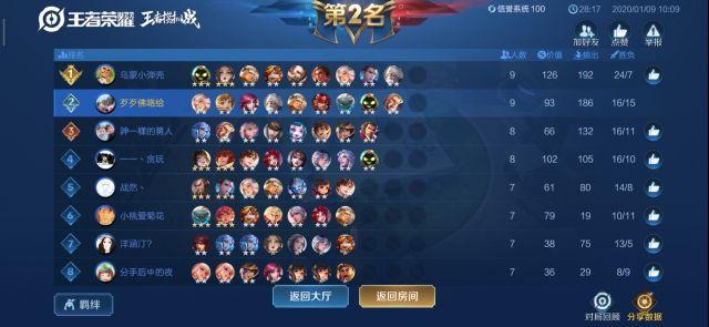 王者模擬戰新賽季最強陣容推薦 王者榮耀模擬戰上分陣容大全