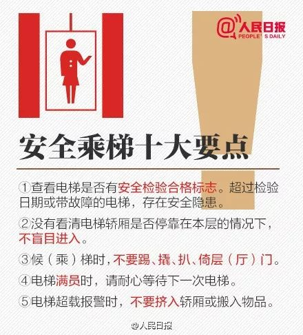 福建住高層的注意!4月1日起,你家的電梯將有大變化