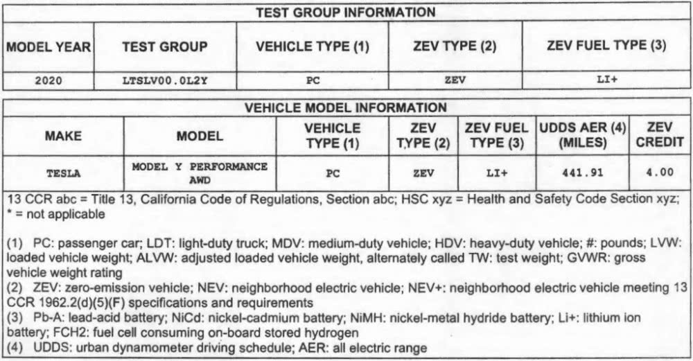 特斯拉Model Y获监管机构认证 预示离交付不远了
