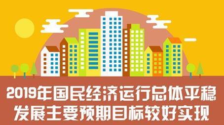 為全面建成小康社會奠定堅實基礎——從2019年數據看中國經濟發展大勢