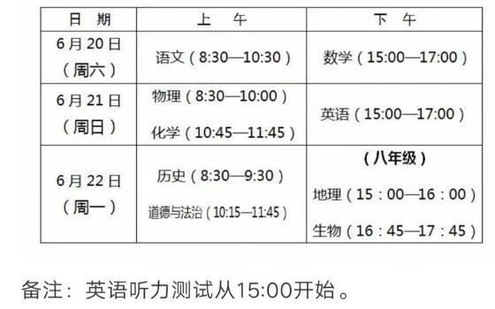 2020年中考福建省級統一考試將在6月20日~22日舉行