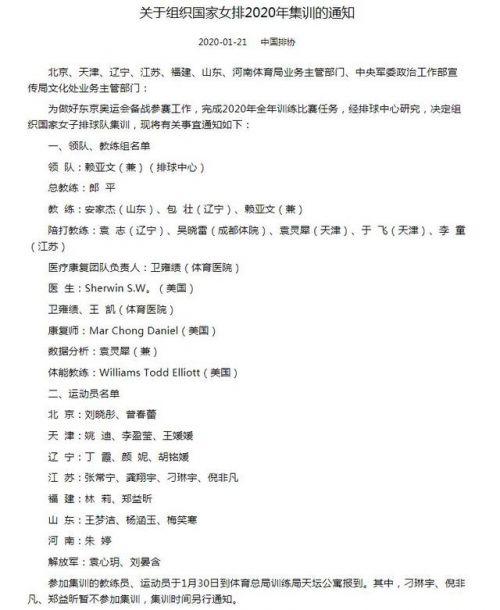 中國女排集訓名單曝光都有誰?中國女排2020年集訓通知公布20人大名單