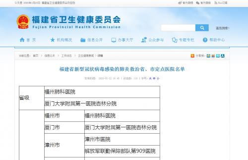 福建省新型冠狀病毒感染的肺炎救治省、市定點醫院名單公布