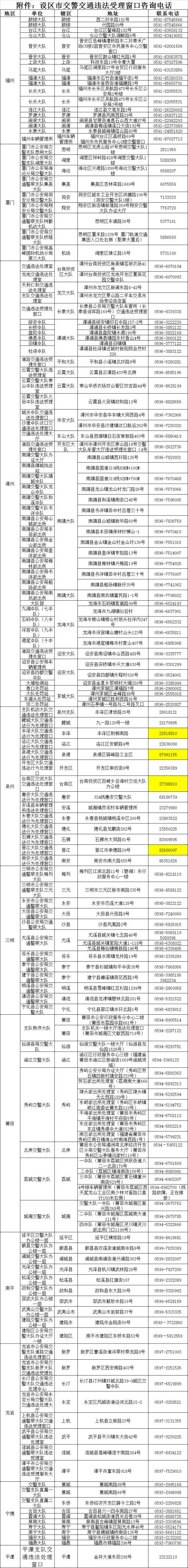 福建:暂停全省道路交通违法处理窗口业务办理