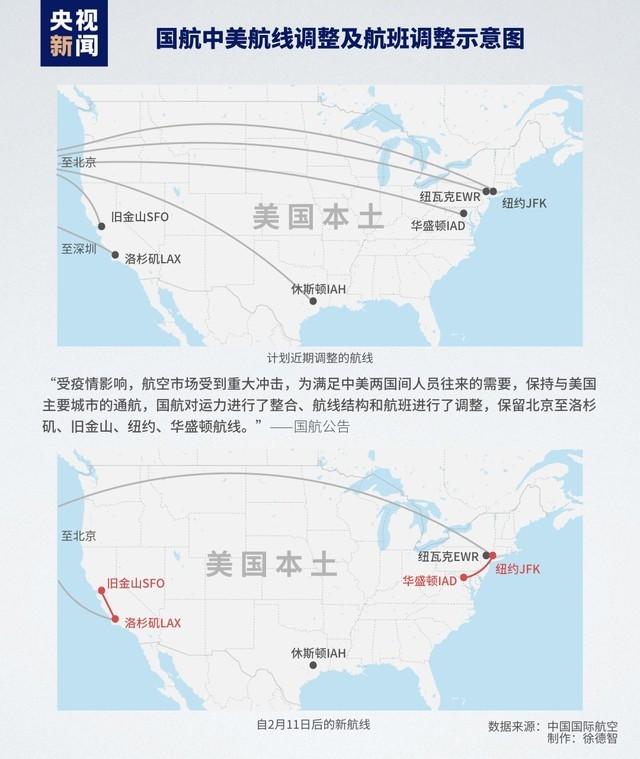 國航調整中美航線及航班 詳細調整示意圖起航線時間票務事宜