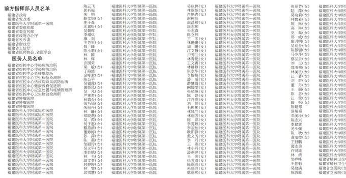 平凡英雄榜 新葡新京省支援湖北宜昌抗击新冠肺炎疫情人员名单