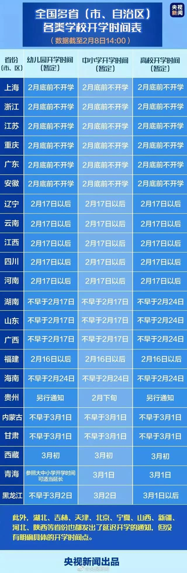 全国中小学延期开学最新消息 2020各省开学时间汇总北京河南广东四川湖北