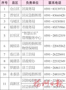 """明日起,福州五城区市民可登录""""e福州""""预约购买普惠口罩"""