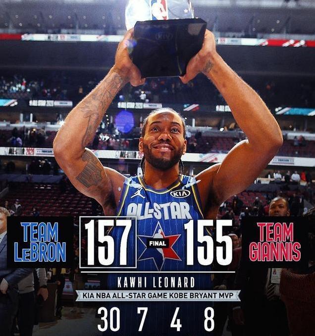 伦纳德全明星MVP NBA全明星赛落幕