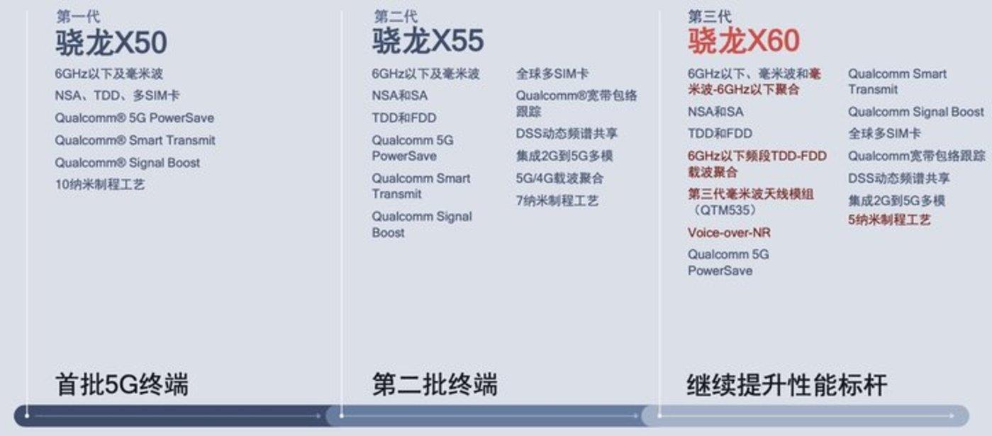 5nm制程即将上线,会是iPhone 12杀手锏吗?