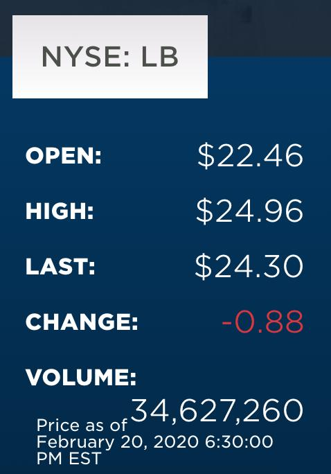 维密11亿美元被卖 保留45%股权