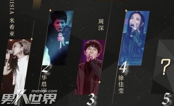 歌手2020第三期排名公布 歌手2020什么時候播出時間有哪些嘉賓