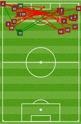 皇马不敌莱万特什么情况 遭遇了近15场比赛以来的西甲首败