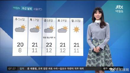 韩国女主持上班发烧被送院怎么回事 韩国女主持金敏娥照片个人资料