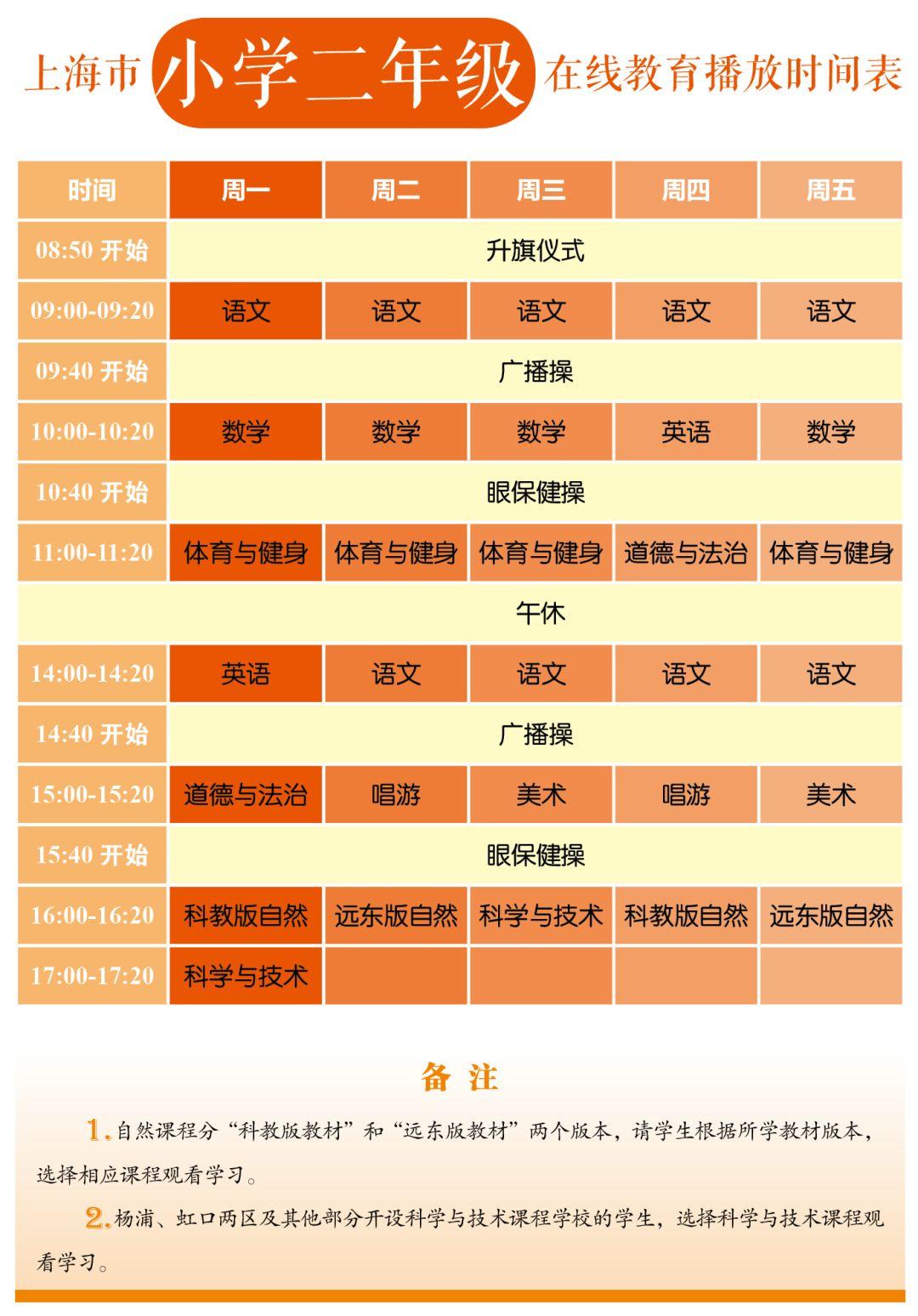 上海中小学各年级在线教育时间表出炉 上海中小学在线教育时间安排最新