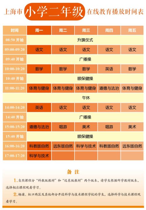 上海市中小学在线教育课程表一览 2020上海小学初中高中时间表