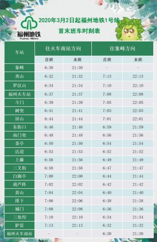 注意!最早一班6:30,2日起福州地铁有这些变化!
